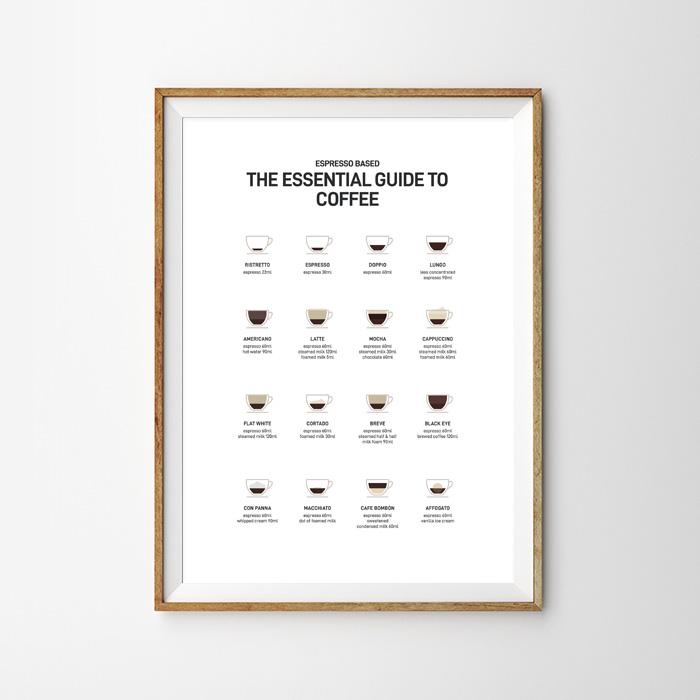 画像1: COFFEE KINDS コービー カフェポスター (1)